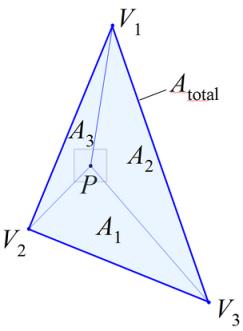 Triangle Interpolation